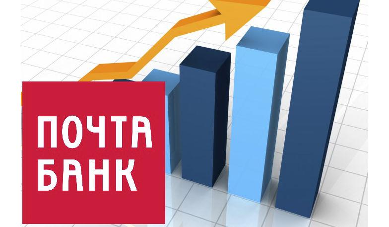 почта банк в рейтинге надежности банков