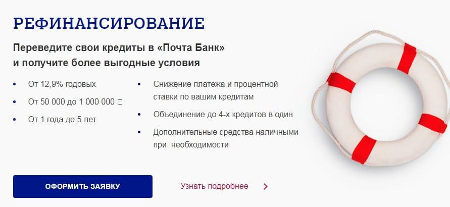 рефинансирование ипотеки в почта банке условия