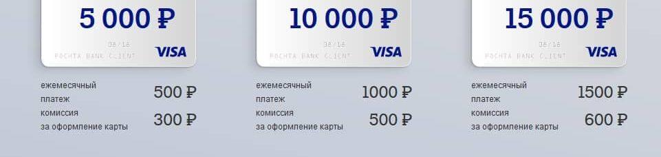 тарифы на карту почтовый экспресс от почта банк