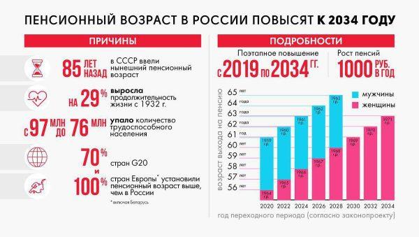 помощь кредит в крыму 2020