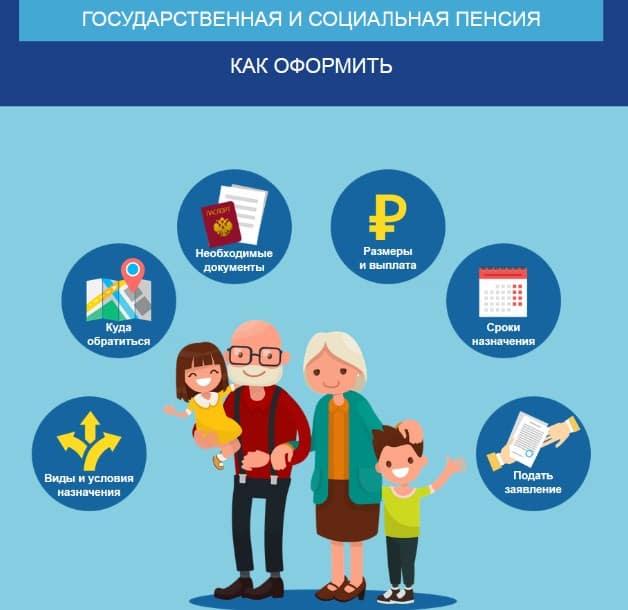 социальная пенсия в крыму